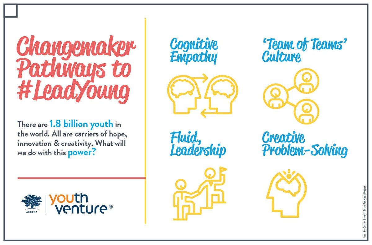 There are 1.8 billion youth in the world. All have potential to be #changemakers if we empower them to #LeadYoung https://t.co/1vCB0fyF89