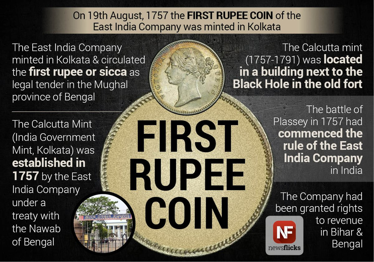 Newsflicks On Twitter The First Ru Coin Of East Indian Company Was Minted Aug 19 1757