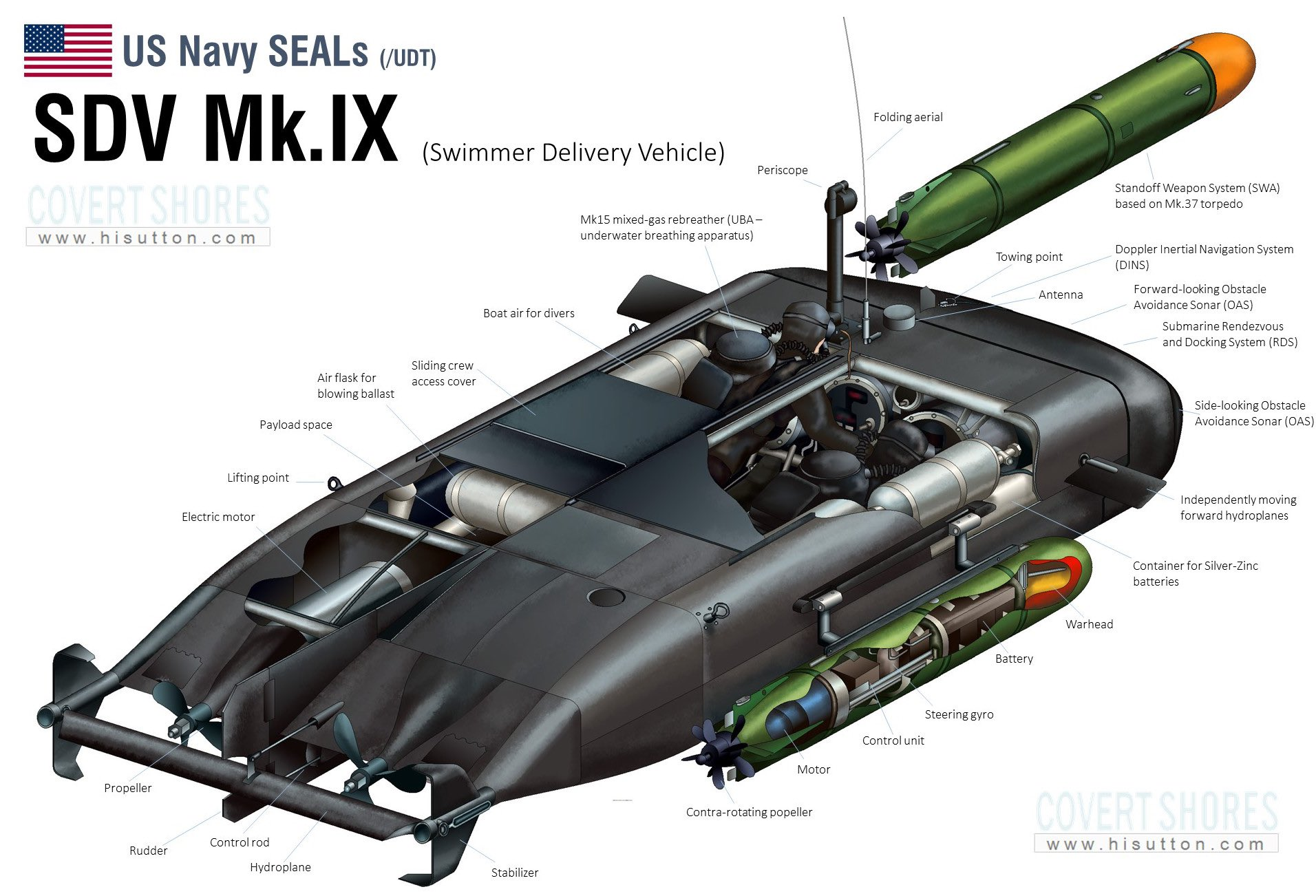 abraxas spa on twitter quotsdv mk9 seals torpedo armed