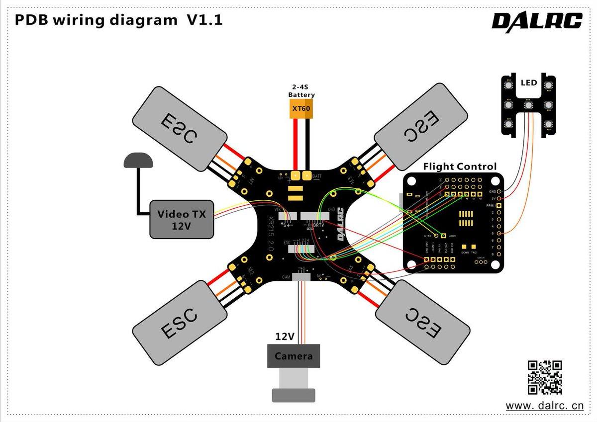 Dalrc Eason On Twitter Xr215 Plus Wiring Diagram Club Car Battery And Engine