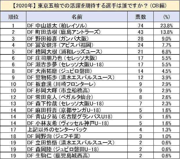 青森山田サッカー応援