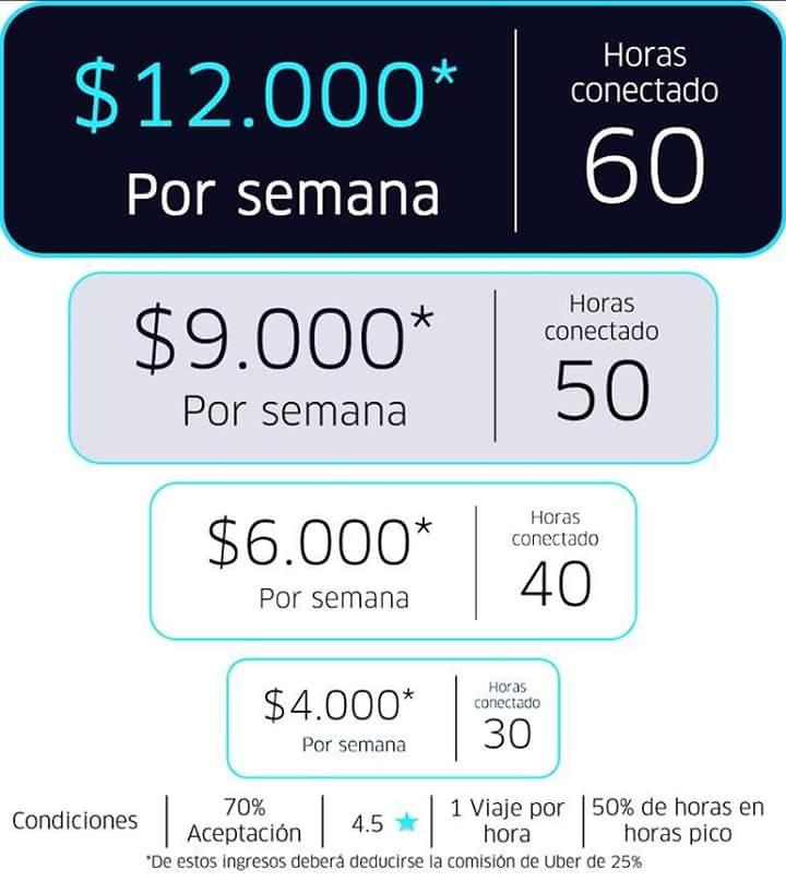 Socios uber mty socios uber mty twitter - Cuanto se paga de plusvalia ...