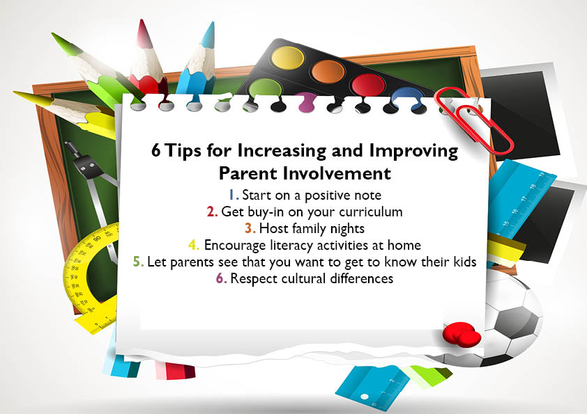6 tips to increase and improve parent involvement this school year! https://t.co/0wxJhvjDao  #BackToSchool https://t.co/c7dbDbNUSH