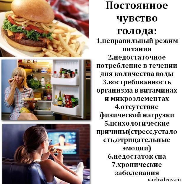 Как удалить голод при диете