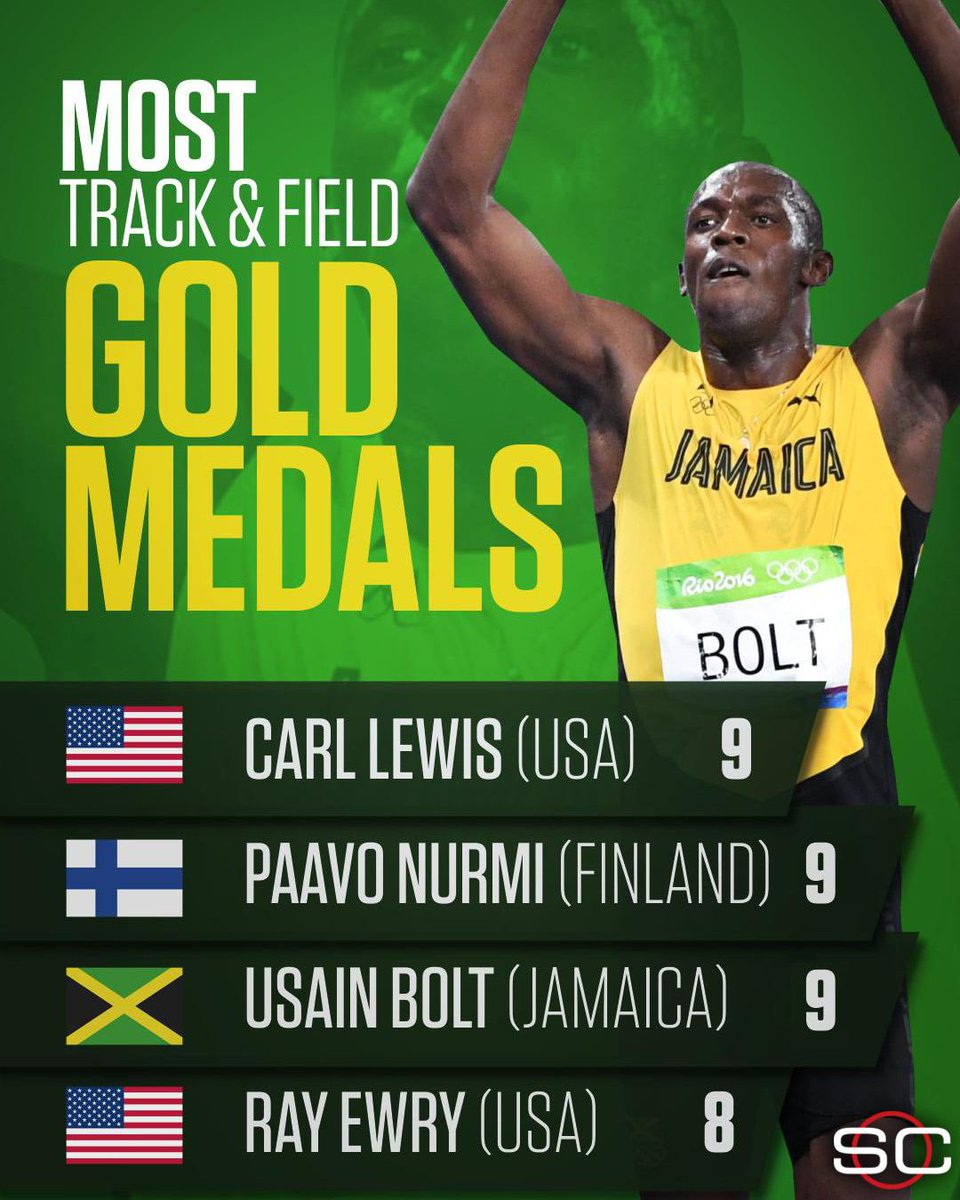 SportsCenter On Twitter Usain Bolts 9th Olympic Gold Medal Puts Him Among An Elite Group Of Track Field Athletes