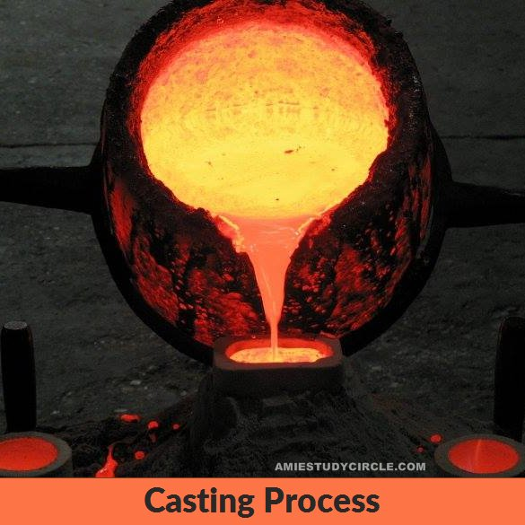 AMIE Study Circle - ASC - TargetStudy.com