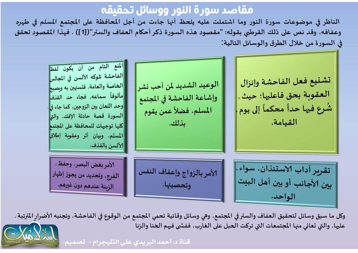 سمر الأرناؤوط على تويتر ورديات مقاصد سورة النور ووسائل تحقيقه د أحمد البريدي Ahmed Alburide