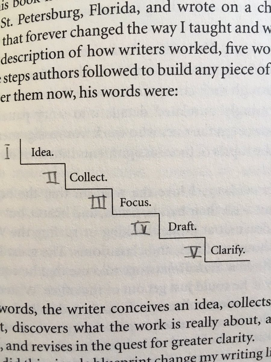 From @RoyPeterClark's Writing Tools, but could apply to any creative effort https://t.co/A42O82SLbh