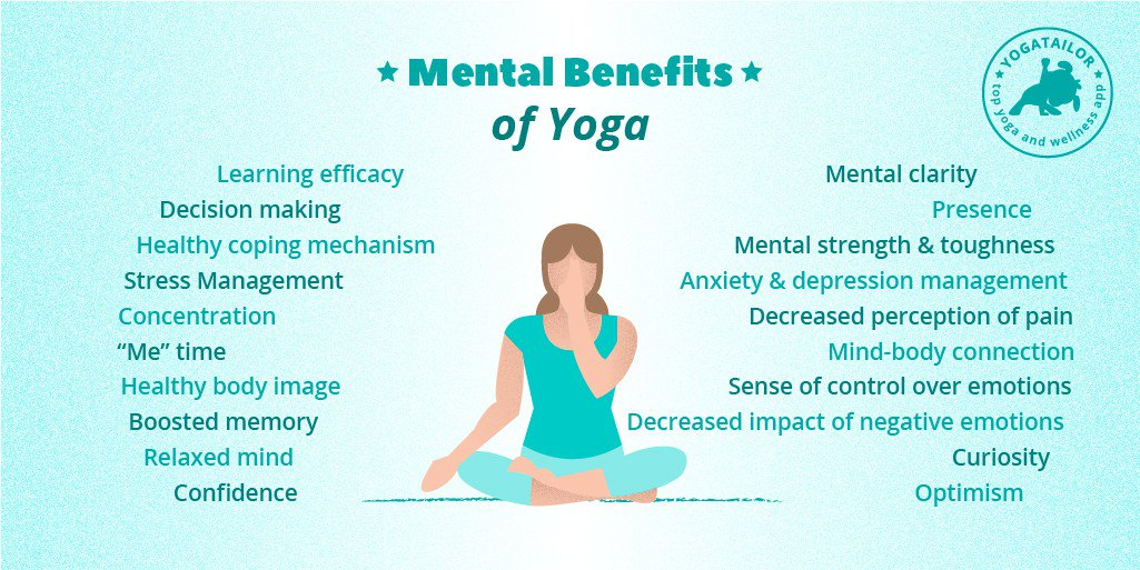 the benefits of yoga Hatha, kundalini, bikram, and ashtanga yoga are the four most popular types of  yoga  please explain the different types of yoga and the benefits of each type.
