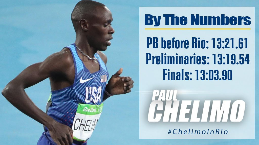 He just keeps getting better.  @Paulchelimo 5,000m times during the 2016 Olympic games. #letsgoG #ChelimoInRio https://t.co/Wm25eYcJtt
