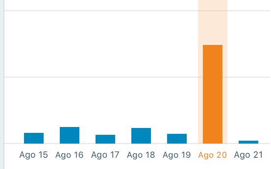 "La web de @UnionRayo recibió ayer cientos de visitas.  Los rayistas ""desesperados"" por poder escuchar a su equipo. https://t.co/dKMIhL8smV"