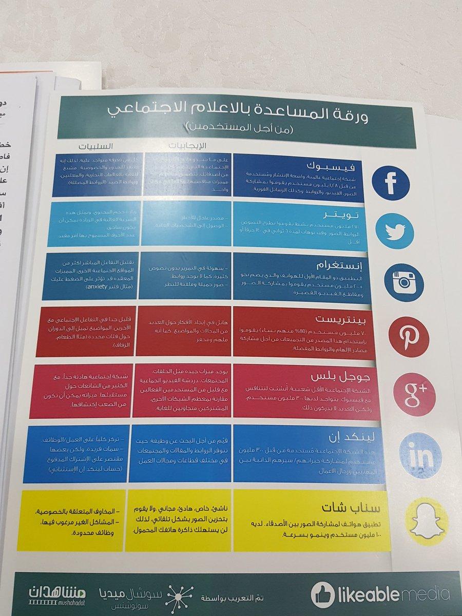 Uzivatel ياسر سيفـ Na Twitteru ايجابيات وسلبيات مواقع التواصل الاجتماعي في دورة التسويق عبر مواقع التواصل الاجتماعي للمدرب Ammr Make A Skill