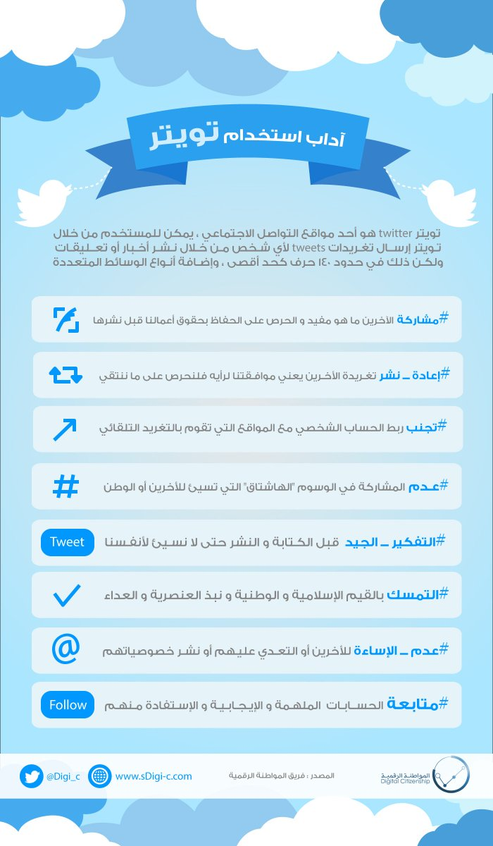 Pin By Ayman Abed Alshareef On الامن والسلامة