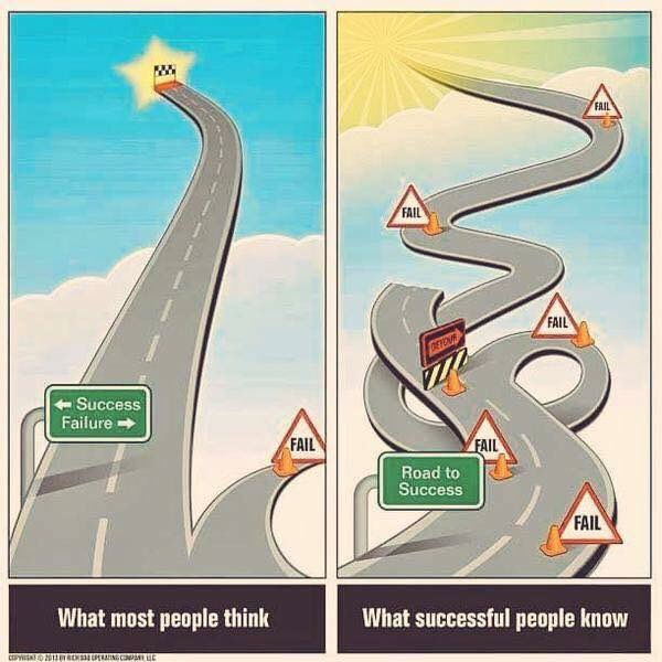 Lee Araoz On Twitter The Road To Success Is Paved With Failure