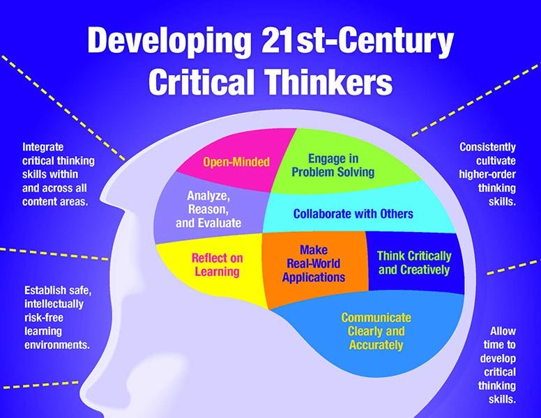topics for critical thinking Critical thinking quotes from brainyquote, an extensive collection of quotations by famous authors, celebrities, and newsmakers.