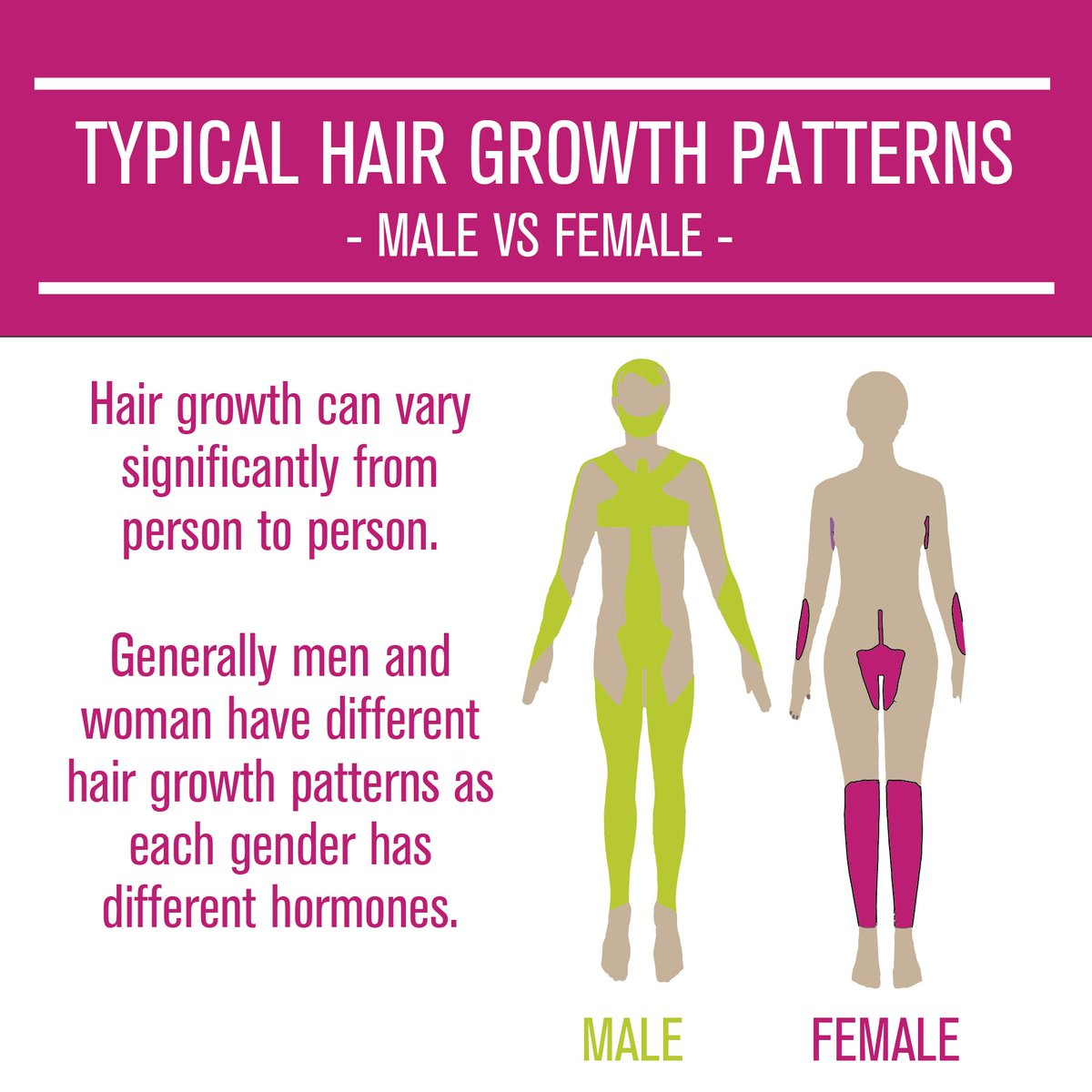 Hair Growth Patterns Amazing Decorating Design