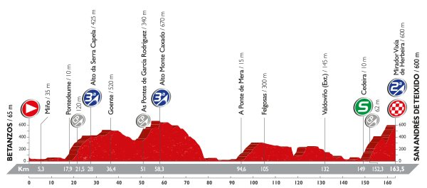 Second day in a row summit finish in the Vuelta. Live video for stage 4 playing around 15:00 CET #lv2016 #procycling https://t.co/hVuNF0ALli