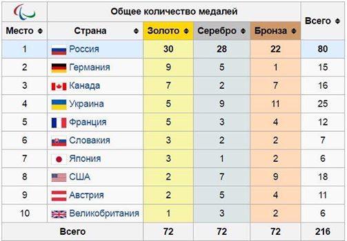 Олимпийские игры 2016-2 - Страница 21 CqiXnYXWIAARiwN