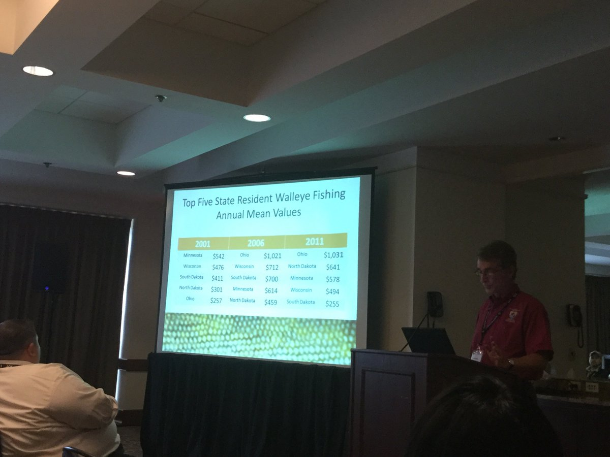 RT @SarahAOrlando: #Ohio top state for resident walleye fishing values in 2006 and 2011 from @USFWS net economic value data #AFS146...