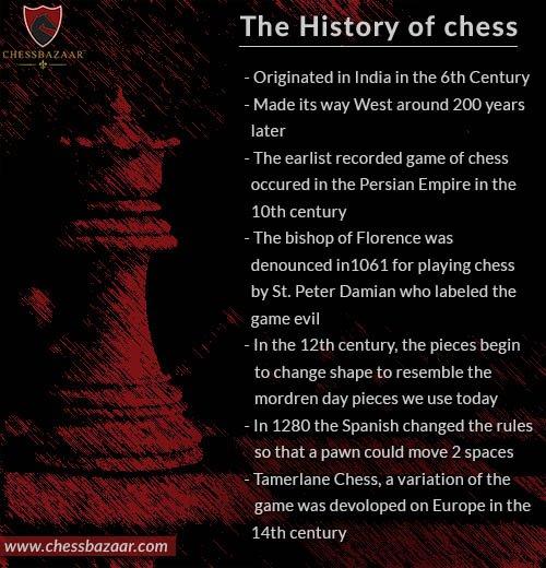 The Origin of Chess.  #Chess #chessbazaar #chessfacts #infographics #chessgame #playchess #chesshistory