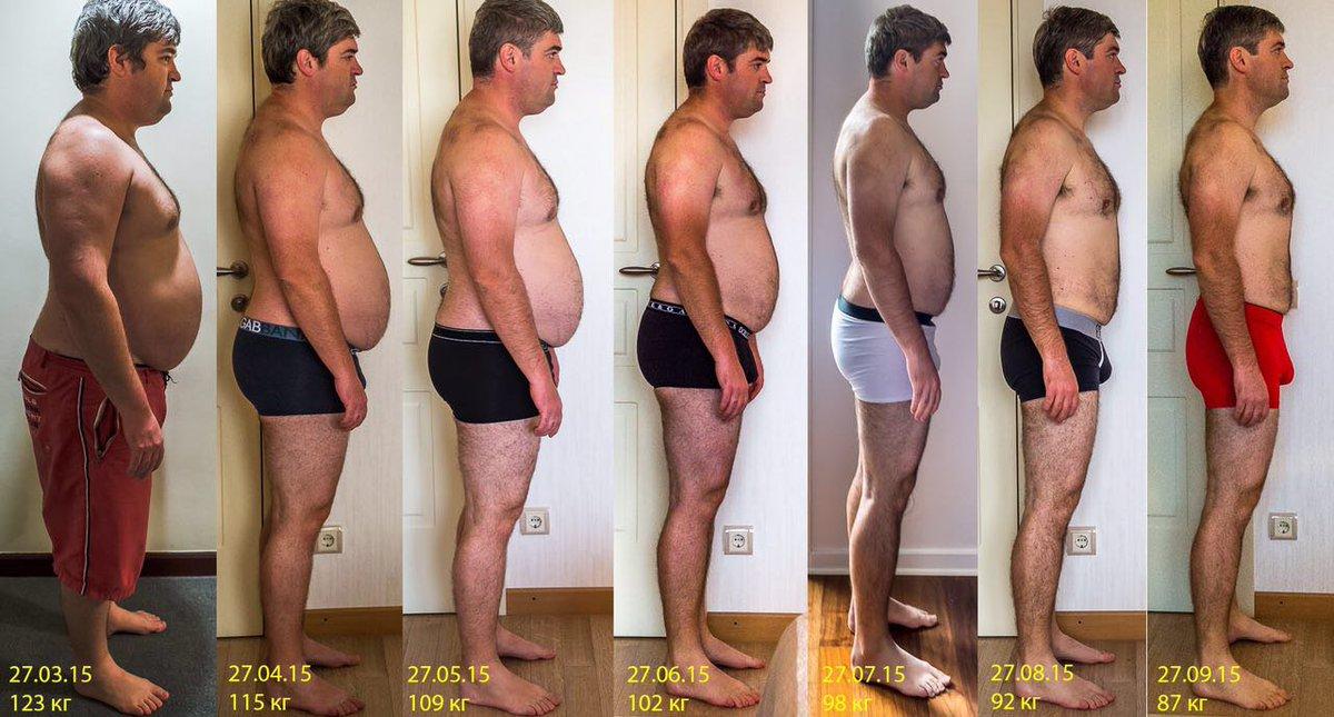 Как У Мужчин Сбросить Вес. Как легко и быстро мужчине сбросить лишний вес в домашних условиях