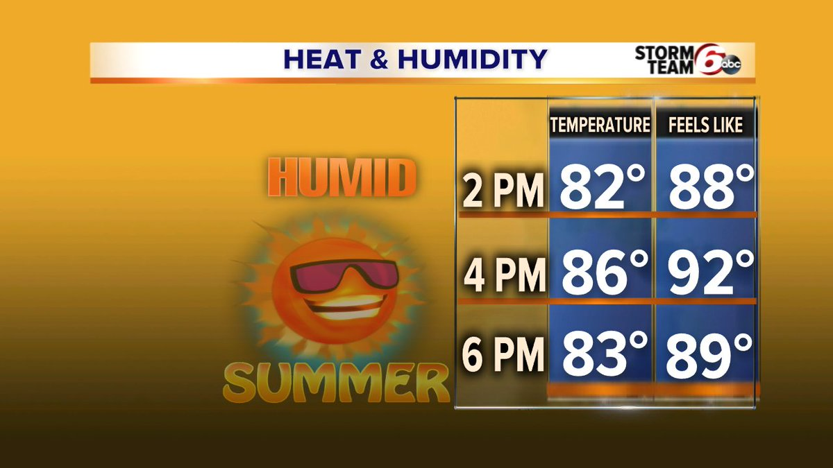 Happy Wednesday! The return of heat, humidity, showers and storms @rtv6