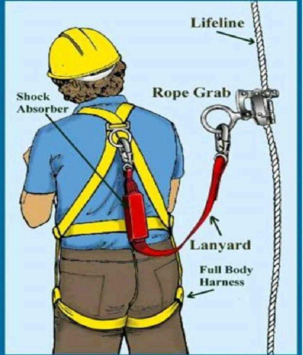 construction ppe harness