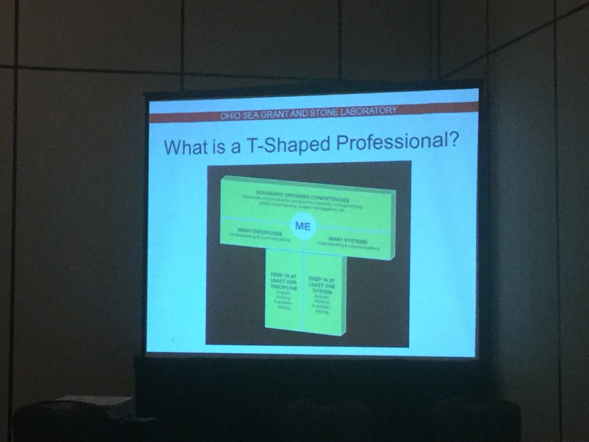 RT @SarahAOrlando: Dr. Kristen Fussel @OhioSeaGrant discussing administrative skills for T-shaped professionals #AFS146 https://t.co/eG9uVrBGOj