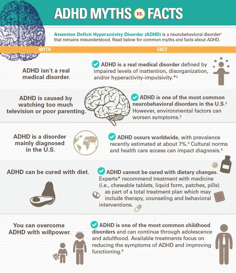 adhd the most common behavioral disorder Adhd is one of the most common neurobehavioral disorders of childhood it is usually first diagnosed in childhood and often lasts into adulthood children with adhd have trouble paying attention, controlling impulsive behaviors (may act without thinking about what the result will be), and in some cases, are overly active.