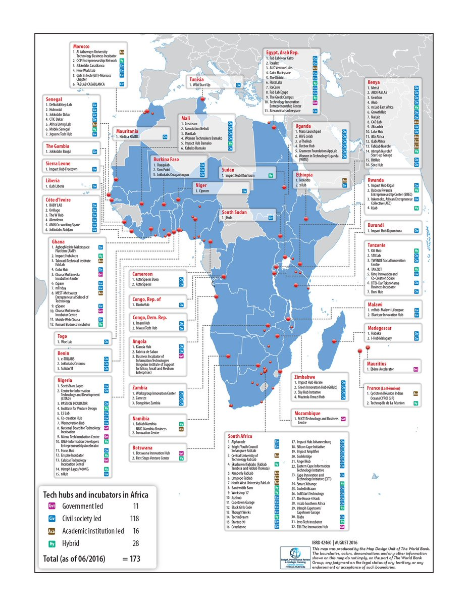 World bank ict on twitter do you know where all the techhubs in world bank ict on twitter do you know where all the techhubs in africa are this map shows you httpsttkrhq1fkvz ict4d gumiabroncs Choice Image
