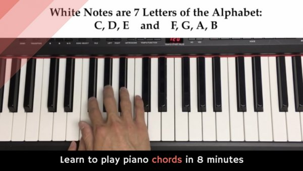 Guy Kawasaki On Twitter Learn To Play Piano Chords In 8 Minutes