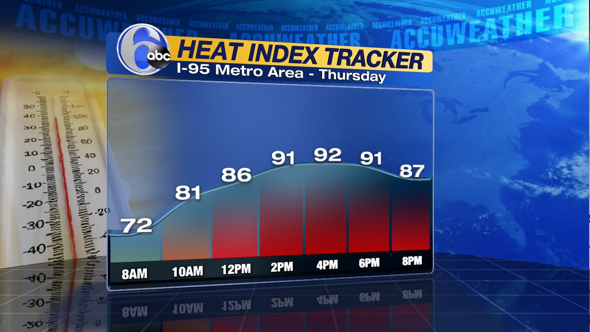 IT'S BAAACCK tomorrow. The dreaded heat index in the 90s. Then 100 Friday. I'm already crying after 2 beautiful days