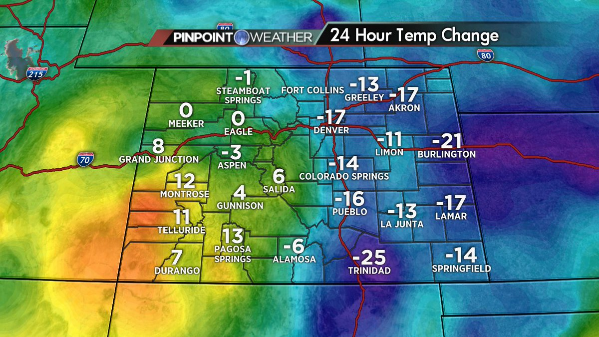 17 degrees colder now in Denver than yesterday at this time. 25 colder in Trinidad. cowx