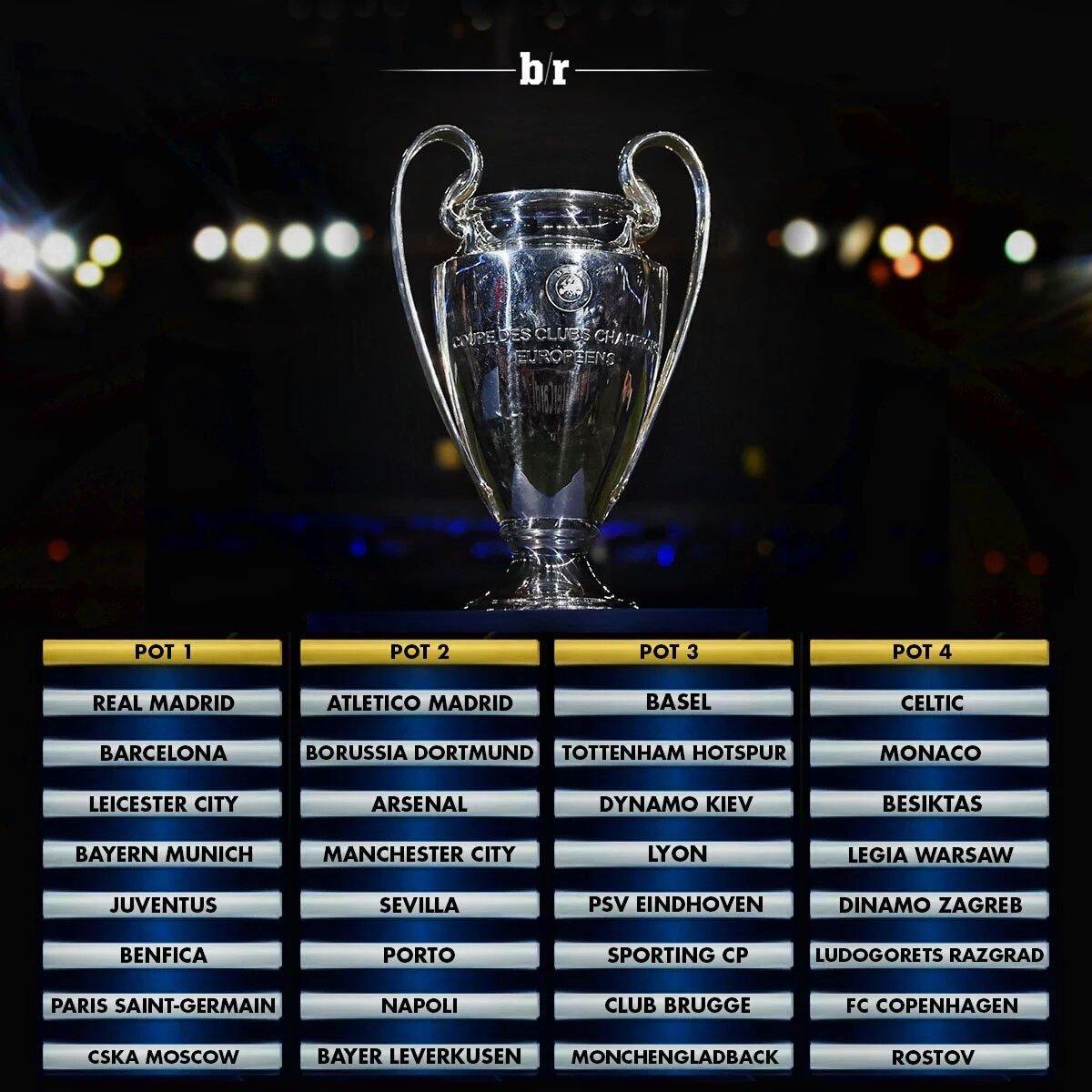 Sorteggi Champions League Diretta TV Streaming Video: dove vedere le 16 squadre dentro le urne con Juventus e Napoli