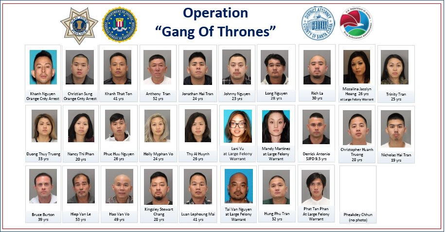 """""""Operation Gang of Thrones"""" leads to the arrest of a San Jose police officer, NOW at 5."""