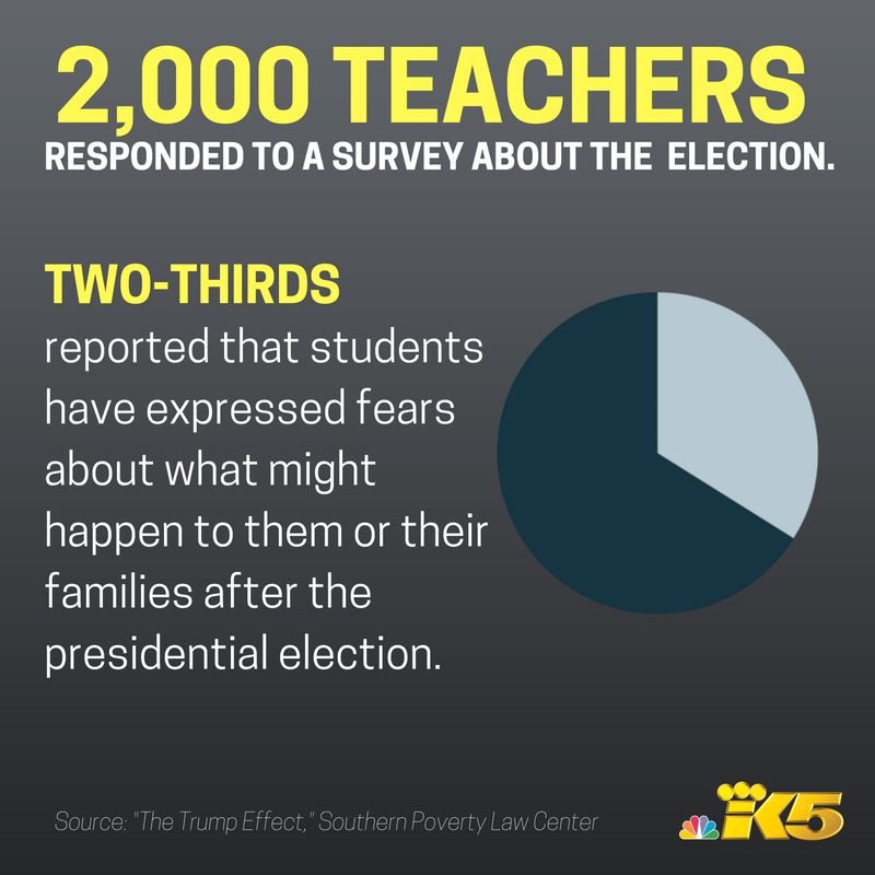 Teachers: Presidential campaign tone negatively impacting WA kids -- @TaylorMirf reports