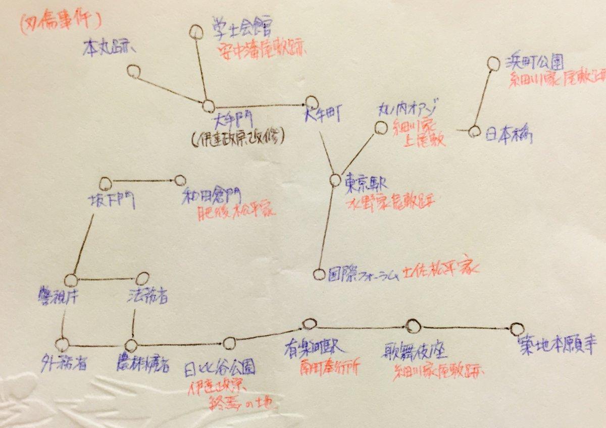 "roy on Twitter: ""延享の記憶7-3..."