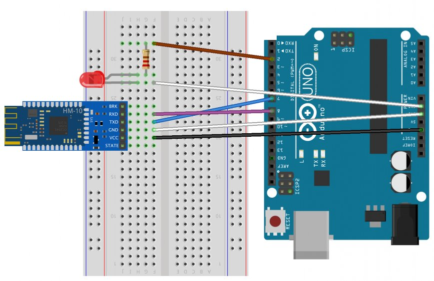 Arduino Ble Project Android Arduino Bluetooth Low