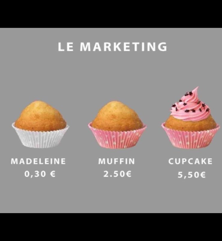 About #Marketing and #Upselling