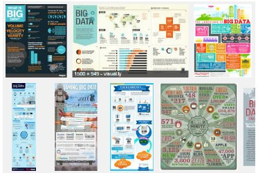 13 Great Data Science Infographics