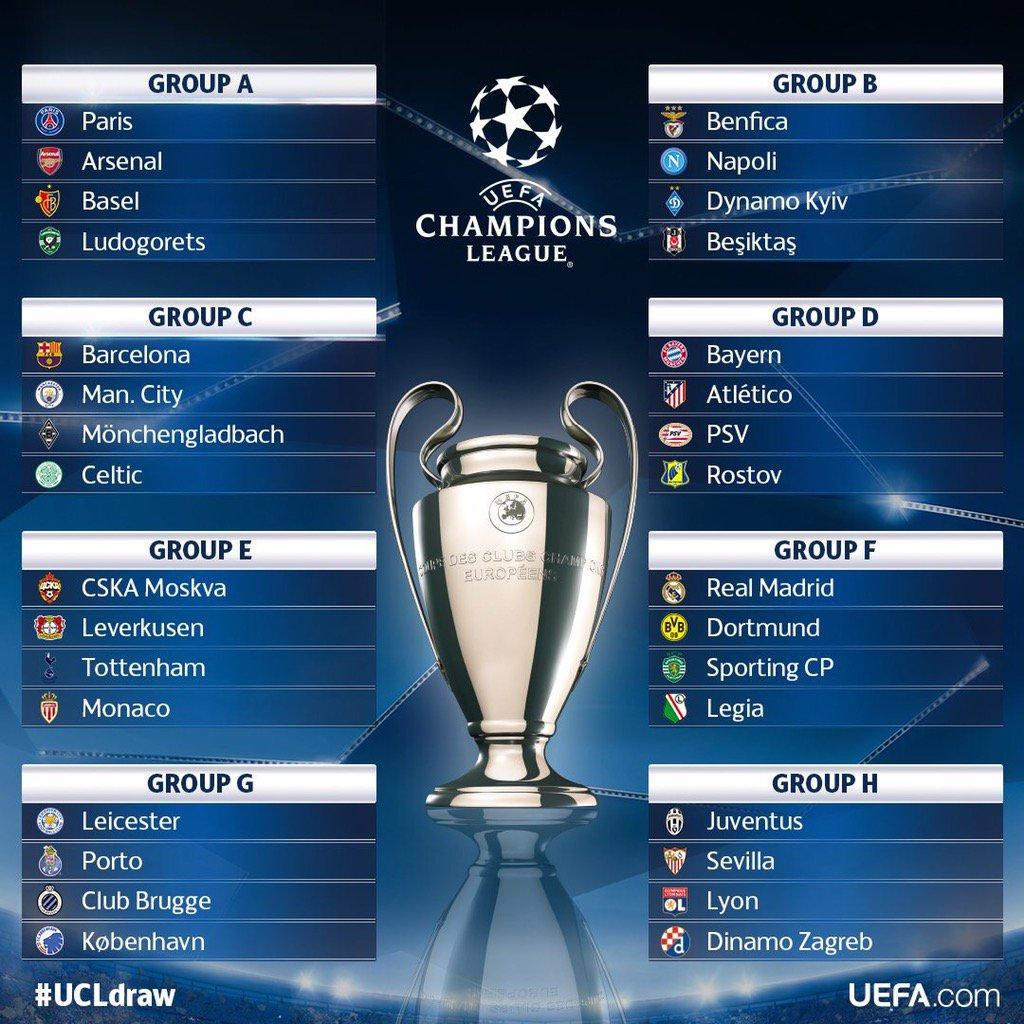 Estos son los grupos de la nueva temporada de Champions League. https://t.co/PWL918Rc1B