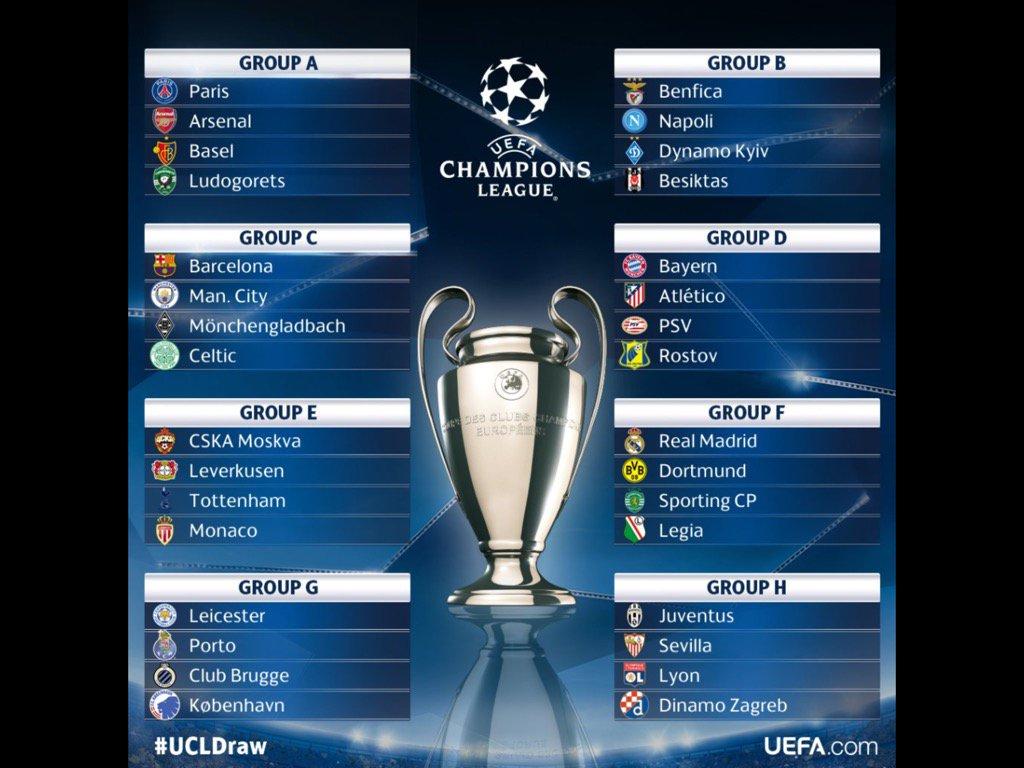 Así quedaron los grupos de Champions League https://t.co/i5wnABk4Ji