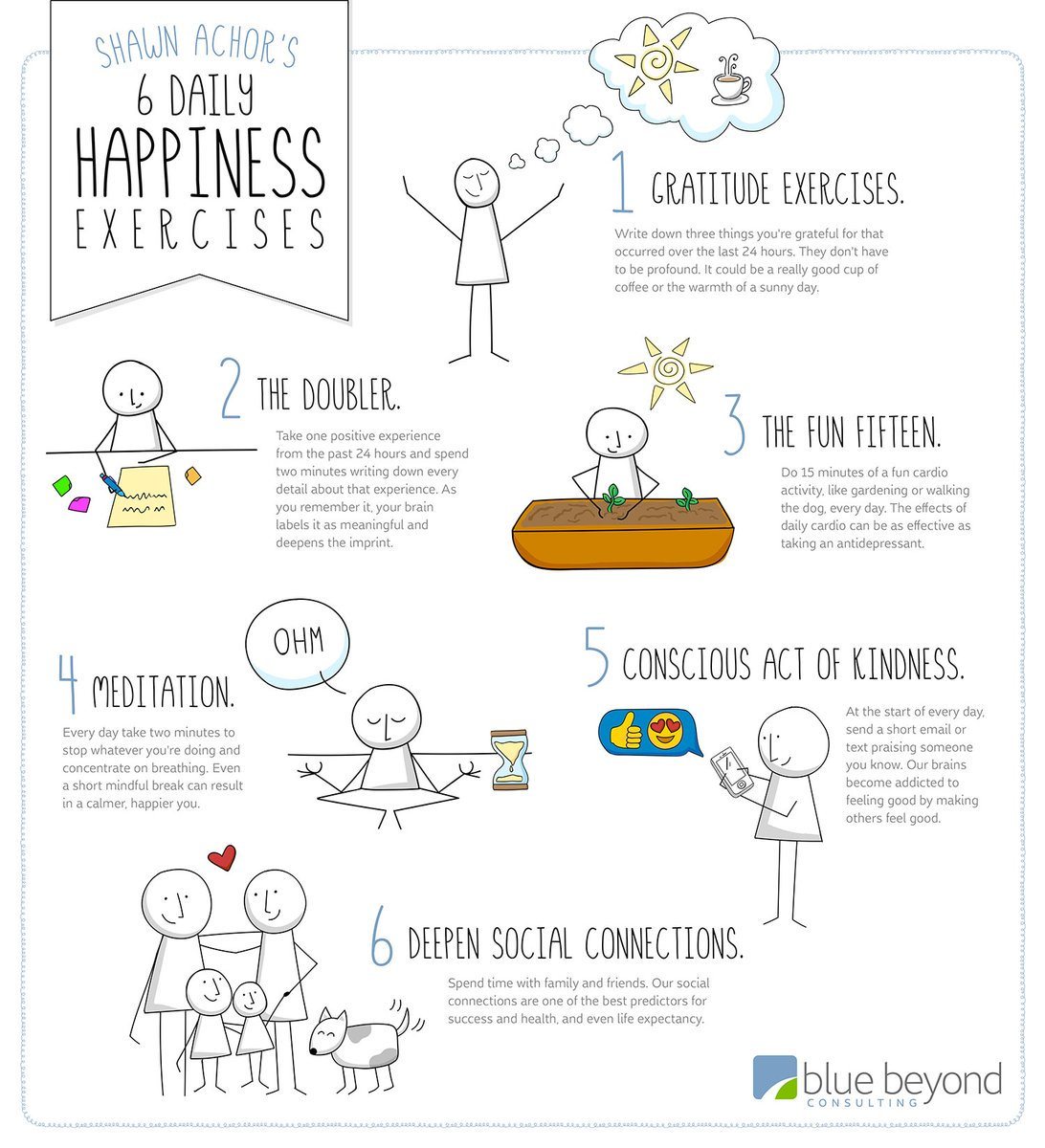 """""""@cfieldstyler Happiness-One of your greatest competitive advantages. exercises to + yours https://t.co/5C5ZMlEUg8 """" https://t.co/ORhXx95dNC"""