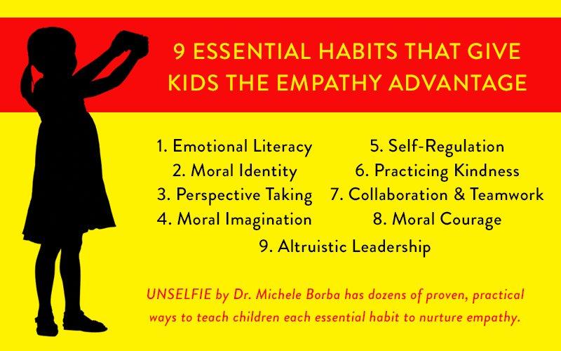 The 9 Teachable Empathy Habits All Kids Must Learn (& 300 Ways) https://t.co/Z2e9LJ10yU #UnSelfie https://t.co/qC7JTAQoAA