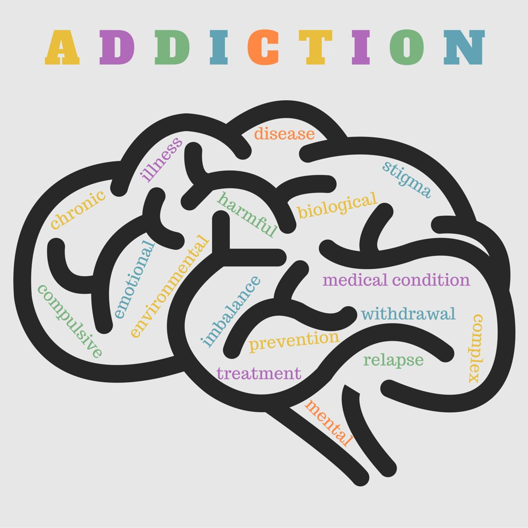 What is addiction? Here's how to define it: https://t.co/Vr8Fa7vLWk