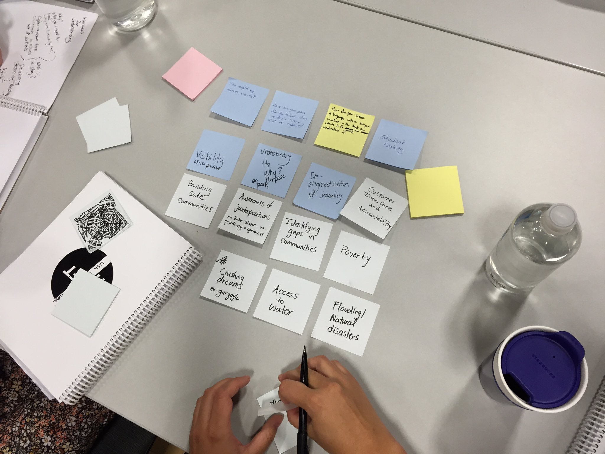 Trying to narrow to 3-4 really juicy problems. #cbeshift https://t.co/KUDwqLp25t