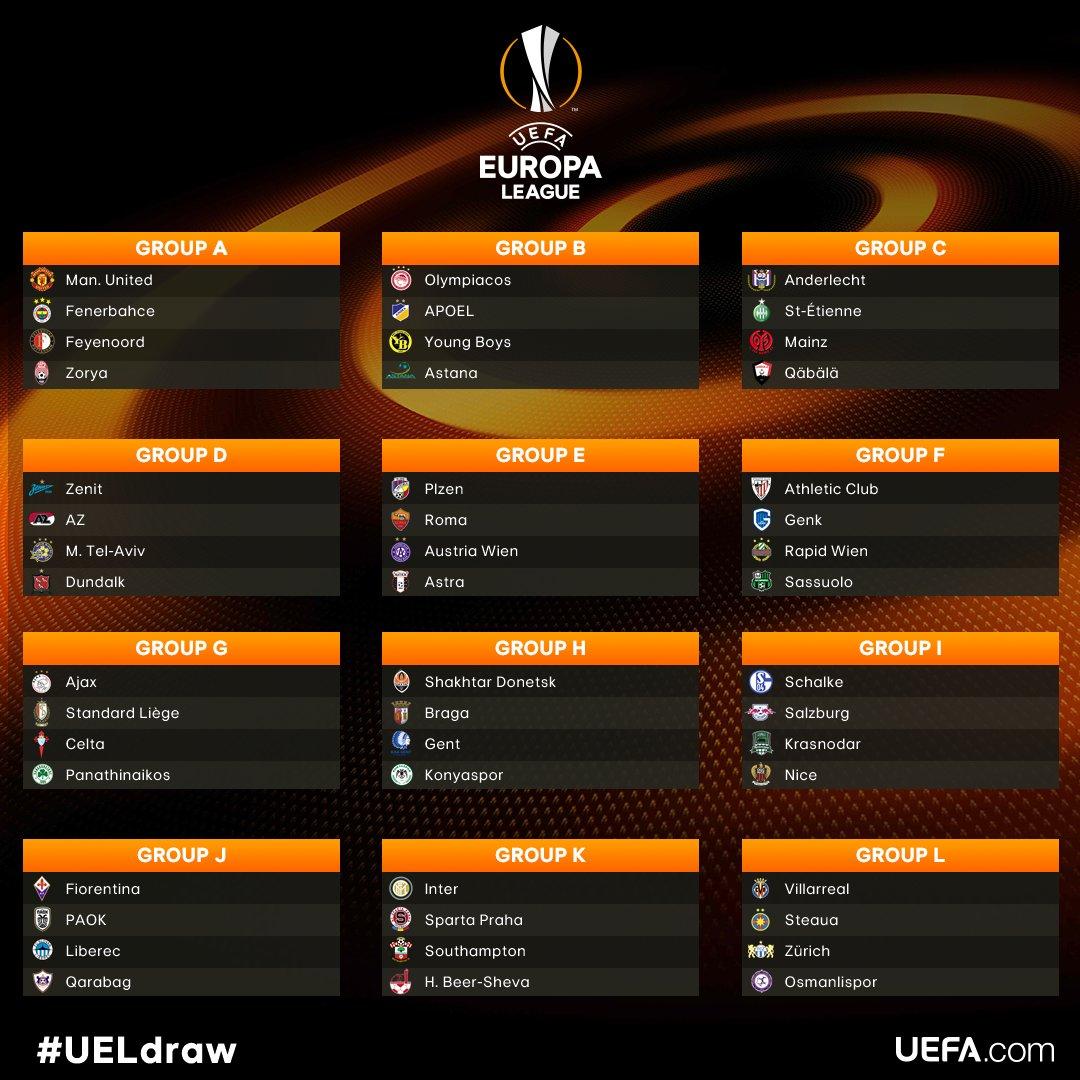 Жеребьевка группового этапа Лиги Европы сезона 2016/17
