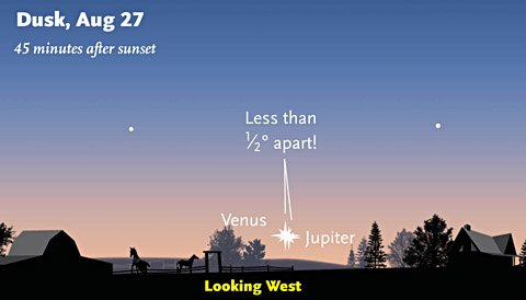 Venus-Jupiter conjunction tomorrow! https://t.co/l8ZcLlCrN6 #skyataglance https://t.co/uppddaoOuv