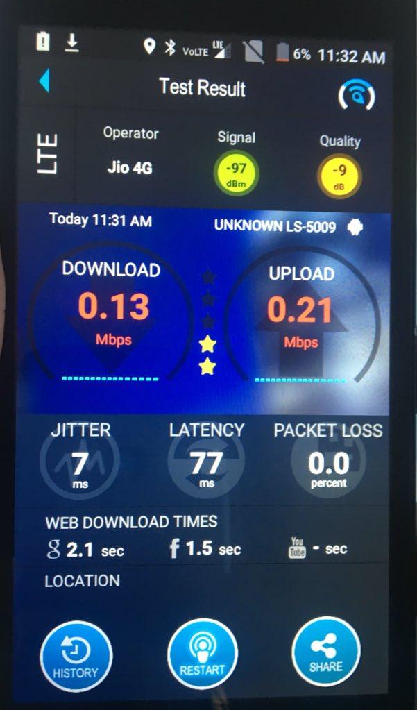 my jio speed test