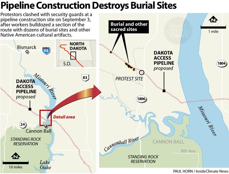 Judge Fails to Block Dakota Pipeline after #NativeAmerican Burial Sites Destroyed https://t.co/QzBhI84XmC #injustice https://t.co/62iJqOztEI